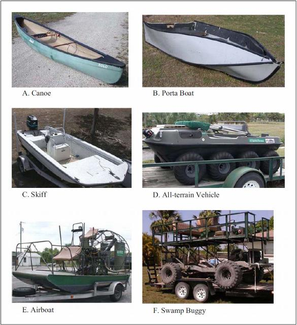 Figure 1. Several modes of transportation used to perform crocodilian capture and survey research.