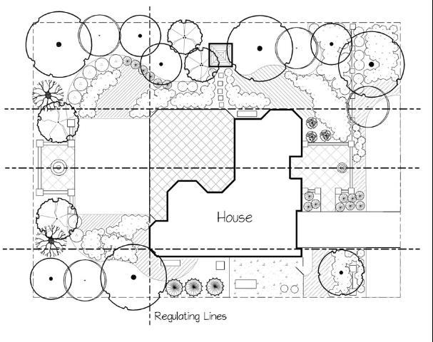 الشكل 16. تنظيم الخطوط من جدران وأبواب المنزل.