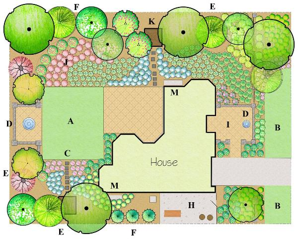 Figure 16.A Florida-Friendly yard includes design elements that are aesthetically pleasing and ecologically sound to create an attractive and environmentally healthy yard.