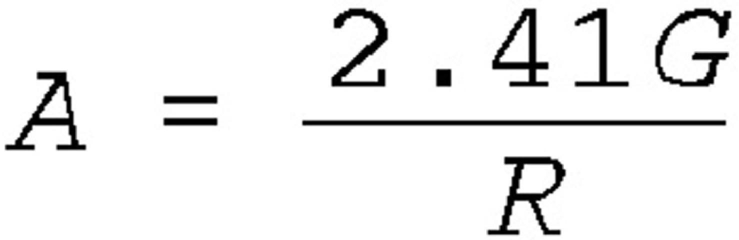 Figure 6.