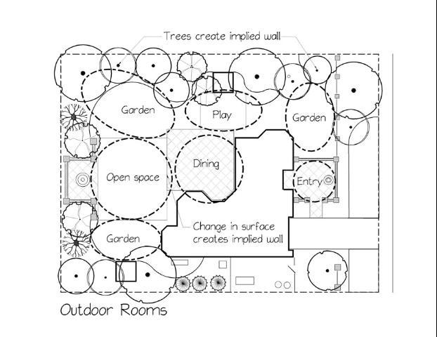 الشكل 17. غرف خارجية للاستخدامات المنفصلة.