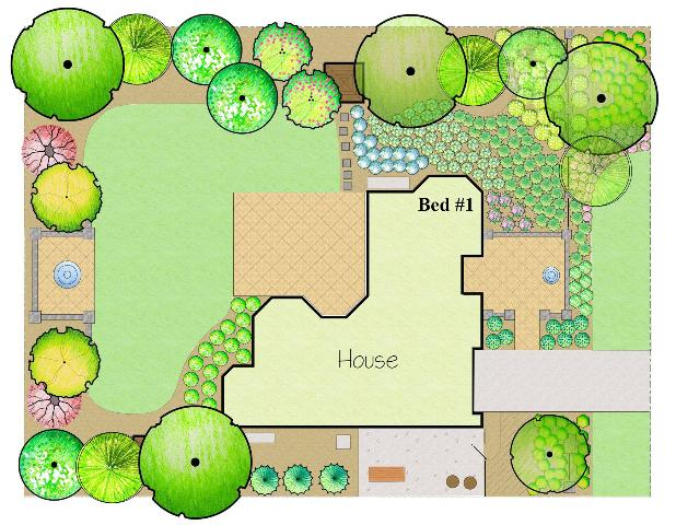 Figure 20.Install Plant Bed #1 in a highly visible and well used area.