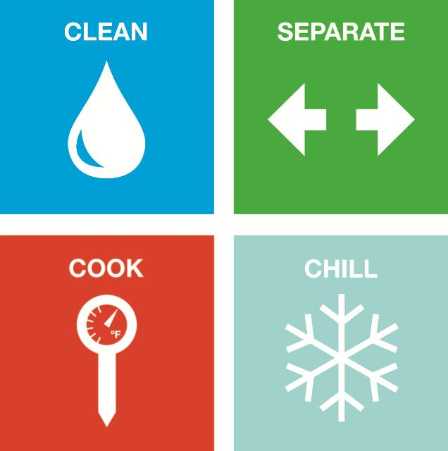 Figure 2.CLEAN: Wash Hands And Surfaces Often · SEPARATE: Separate Raw Meats From Other Foods · COOK: Cook To The Right Temperature · CHILL: Refrigerate Food Promptly · Check your steps at FoodSafety.gov