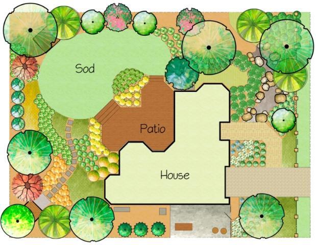 Figure 18.Typical landscape plans show plant locations.
