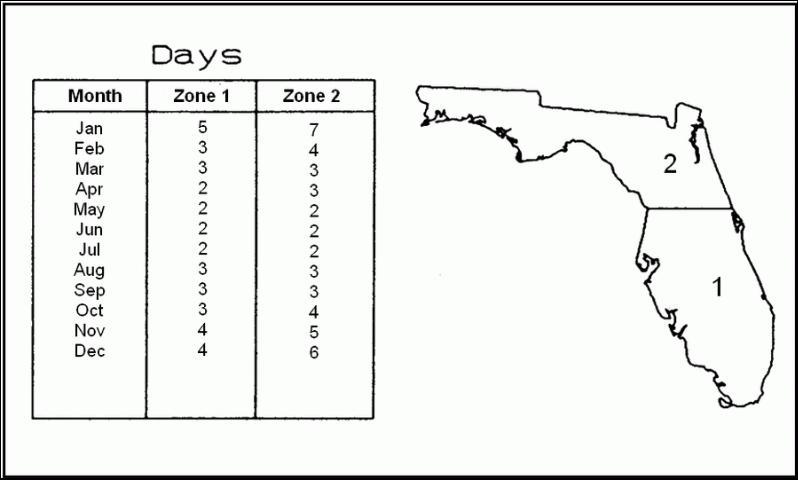 Figure 4.Number of days soil-water stored in the root system will last before irrigation or rain is required.
