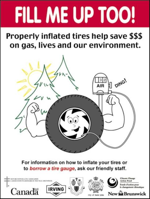 Figure 2.Poster used to remind motorists to properly inflate their tires.