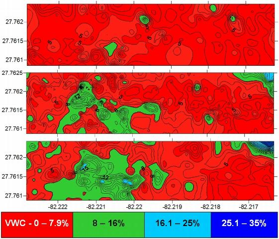 Figure 4.Soil moisture distribution maps under different conditions for pasture in Hillsborough County, Florida. The graphs represent soil moisture spatial distribution using the kriging interpolation method: a) (top graph) dry conditions; b) (center graph) medium conditions; and c) (bottom graph) wet conditions. The X-axis represents longitude, and the Y-axis represents latitude.