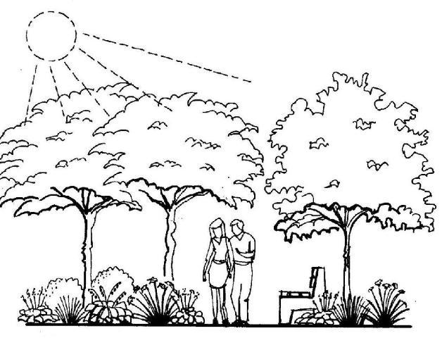 Figure 10.Microclimates.