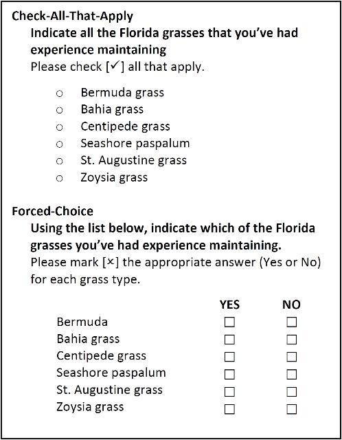 Figure 4. Comparison between forced-choice questions and check-all-that-apply question formats.