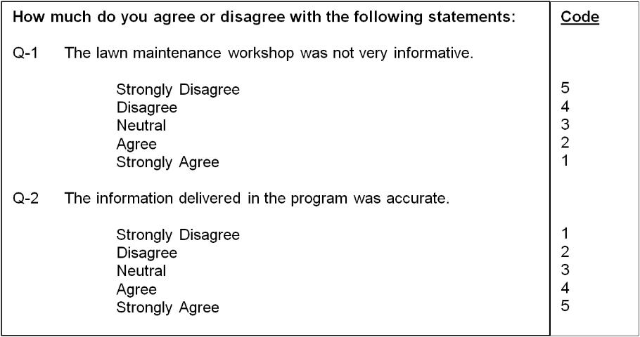 Figure 3. An example of negatively-worded questionnaire item with associated reversed numerical codes (Q-1) and a positively-worded questionnaire item with associated numerical codes (Q-2).