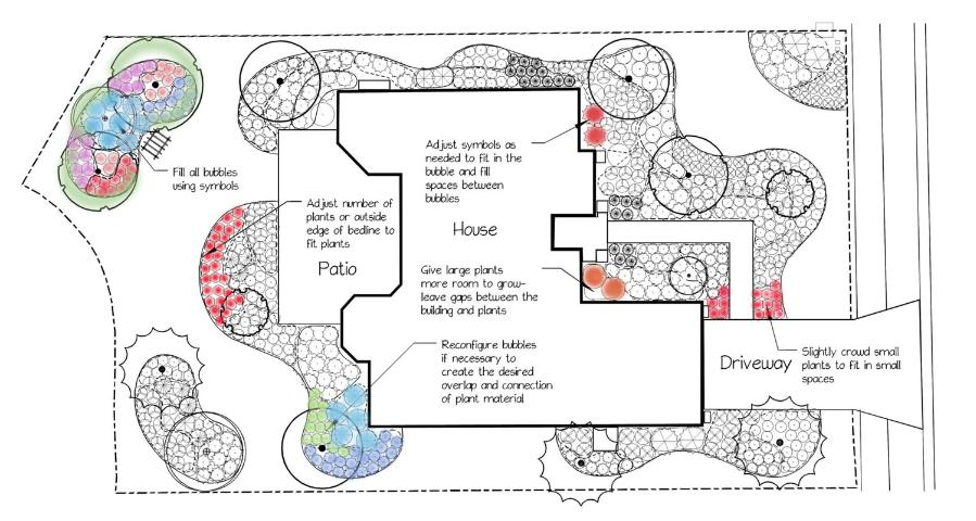 Figure 9.All the bubbles are filled with circles to represent beds with complete plant coverage. (Click image to enlarge)