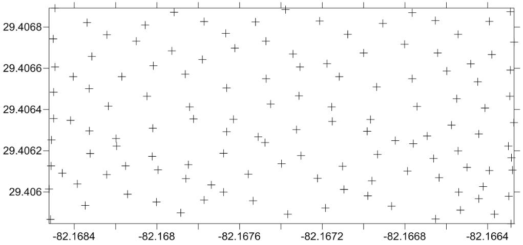 Figure 1.Example of soil moisture sampling distribution map in an 8.2-acre-field. Each cross represents a soil moisture sampling point. Axes are represented by coordinates. The X-axis represents longitude, and the Y-axis represents latitude.